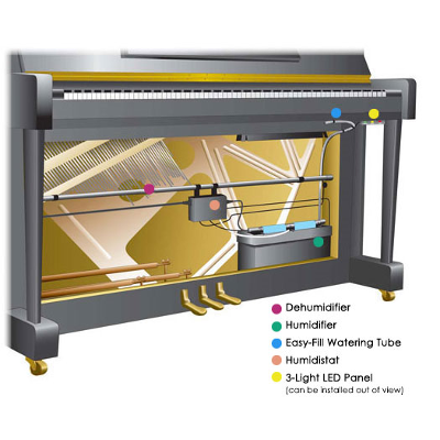 Piano Life Saver System Upright Piano Humidity Control